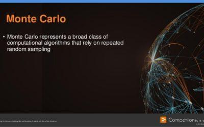 Simulácia metódou Monte Carlo