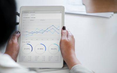 Analýza možností ako zvýšiť produktivitu
